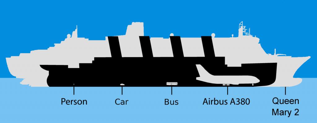 titanic vs queen mary